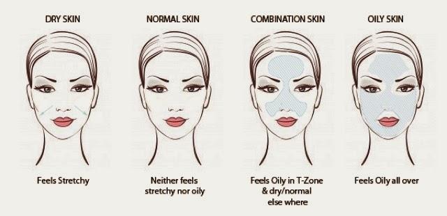skin type urban spa essex